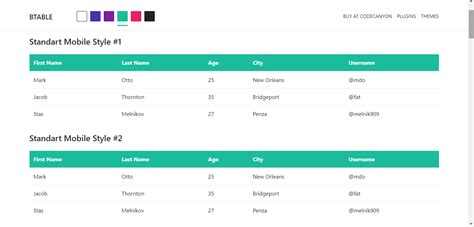 Btable – Responsive Bootstrap Tables by melnik9099