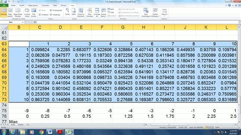 Excel, and Mathematical Modelling – Electrical Engineering