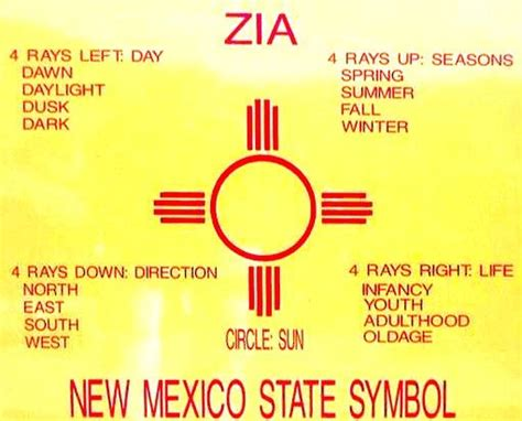 10 Facts You Probably Didn't Know About The New Mexico