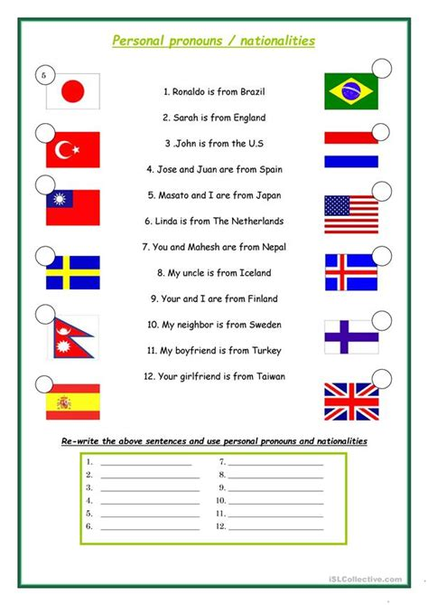 Personal pronouns and Nationalities worksheet - Free ESL