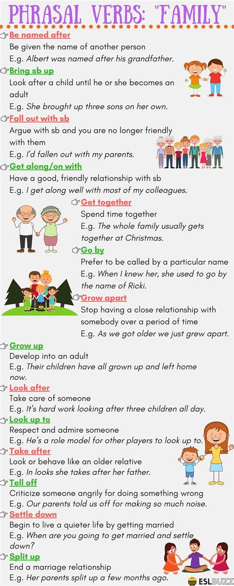 Commonly Used Phrasal Verbs for FAMILY - ESLBuzz Learning