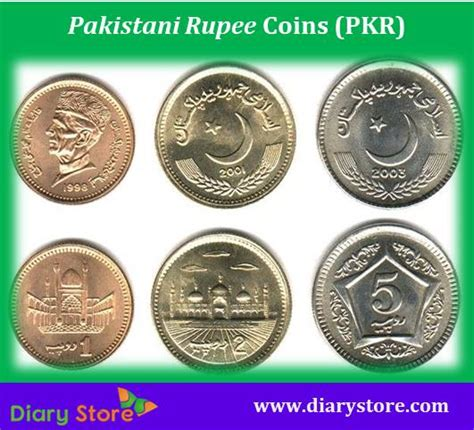 Pakistani rupee | Pakistan Rupee Currency | Notes Coins