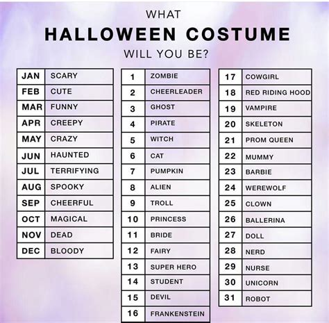 Pin by LaQuisha Von Day on • Halloween • | Funny names