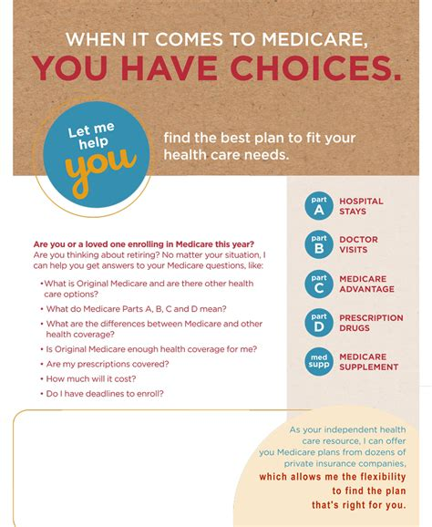 Medicare Choices - Request Information - Capitol
