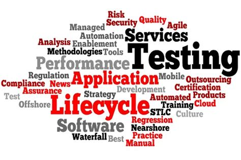 Outsourcing Software Testing/ QA and Problems Associated